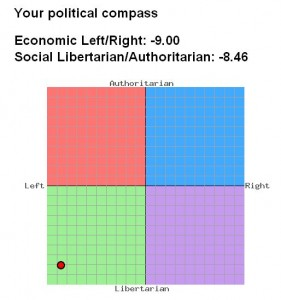 political_compass_march_19
