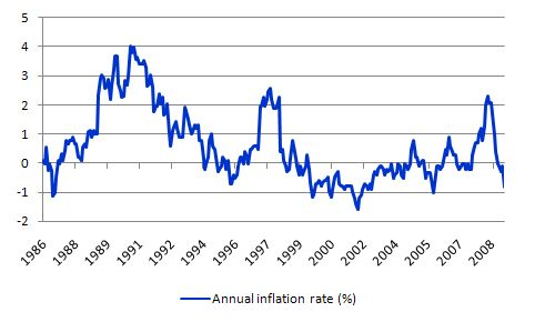 inflation in japan The central bank removed a forecast date for 2% inflation from its economic outlook, another sign that japan has yet to fully escape its long period of falling prices.