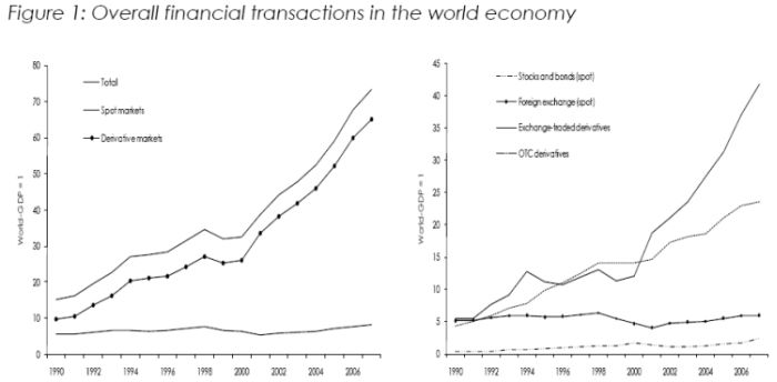 World_financial_transactions