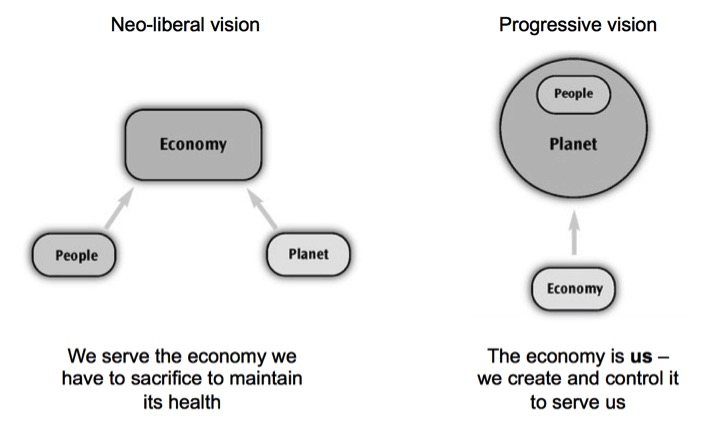 Two_visions_of_of_the_economy